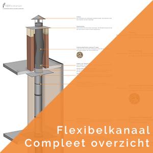 Flexibel kanaal installeren op ew-dw-flex